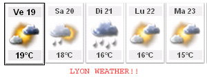 Weather Forecast for Lyon this weekend